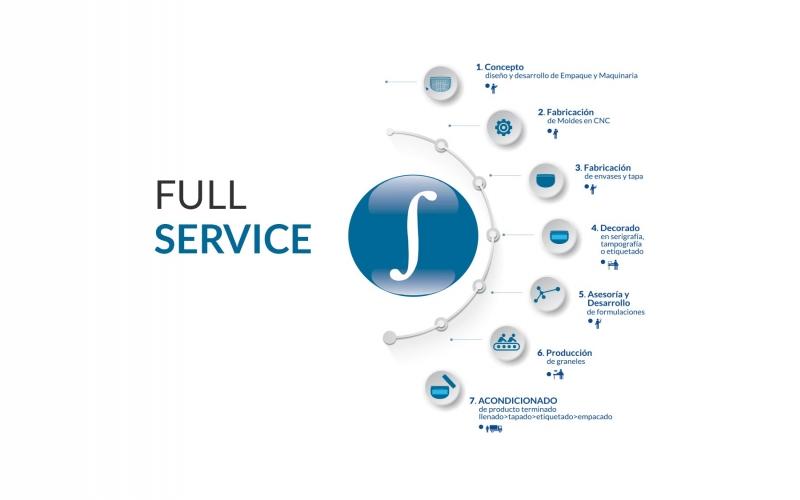 Full Service IUISA